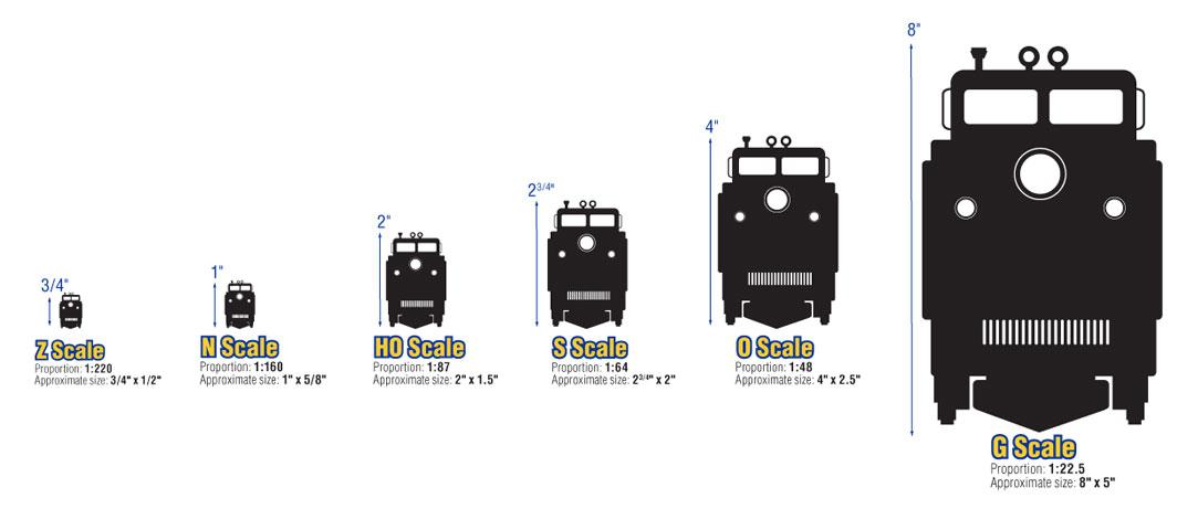 G O S HO N Z Scale   Model Trains   TrainWorld